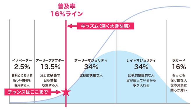 https://hachi-style.com/wp-content/uploads/2016/07/chasm.jpg