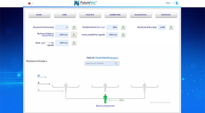 FutureNet:自分のツリー(組織)を確認する3