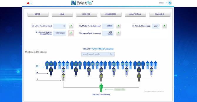 FutureNet:自分のツリー(組織)を確認する5