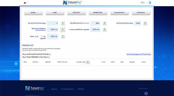 FutureNet:自分のチーム(直紹介者)を確認する2
