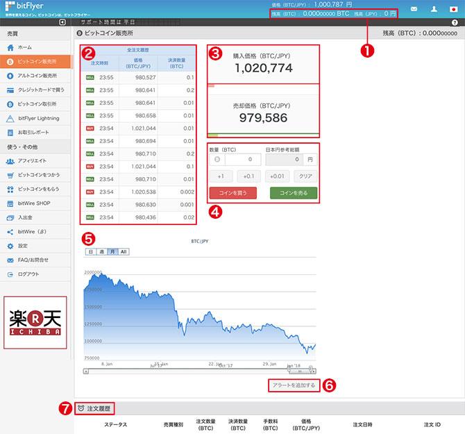 bitFlyer:ビットコイン販売所