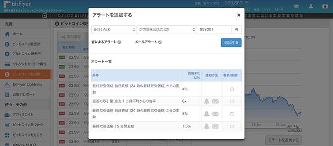 bitFlyer:アラートを追加する