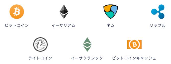 DMM Bitcoin:取り扱い通貨